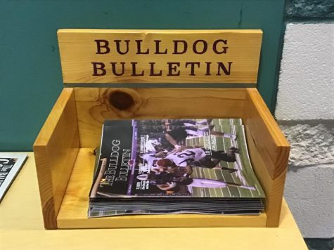 Bulldog Bulletin, steps to publication